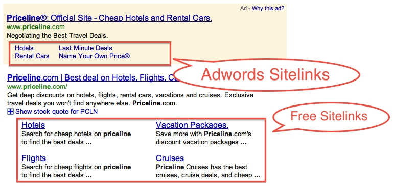 How and why sitelinks provide an extra boost to your Adwords ads.