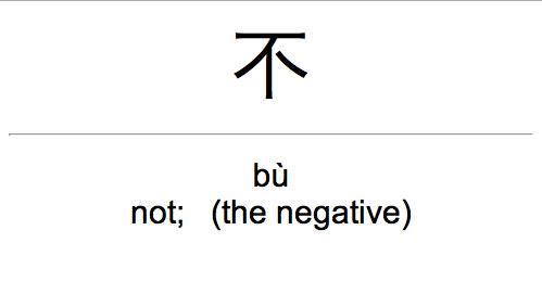 """Bu"" character in Mandarin."
