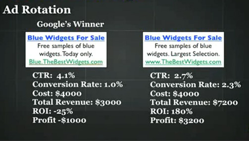 Example of Google's Winner using ad rotations